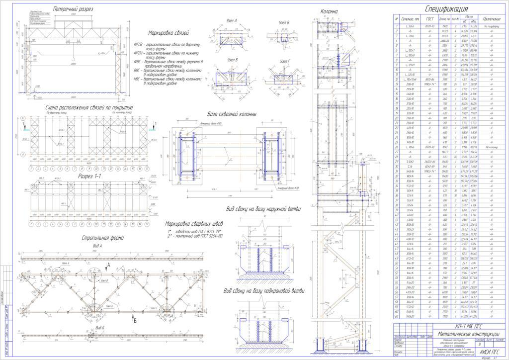 Calculation of single-storey industrial building