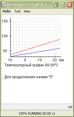 Determination of the temperature chart for phone 240x320