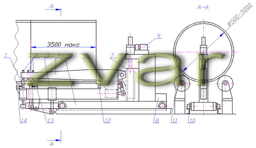 Plans for stand assembly and welding shells butt