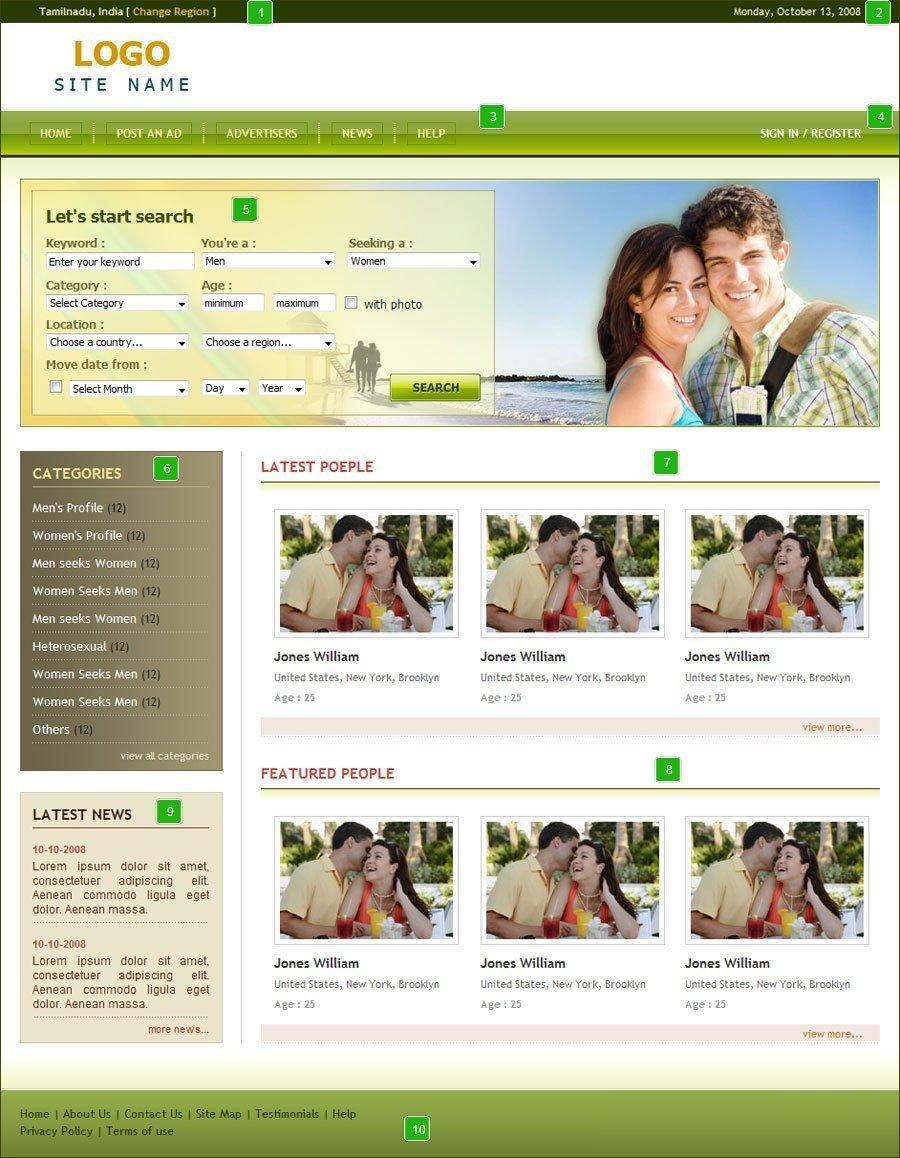 знакомств скрипт сайту