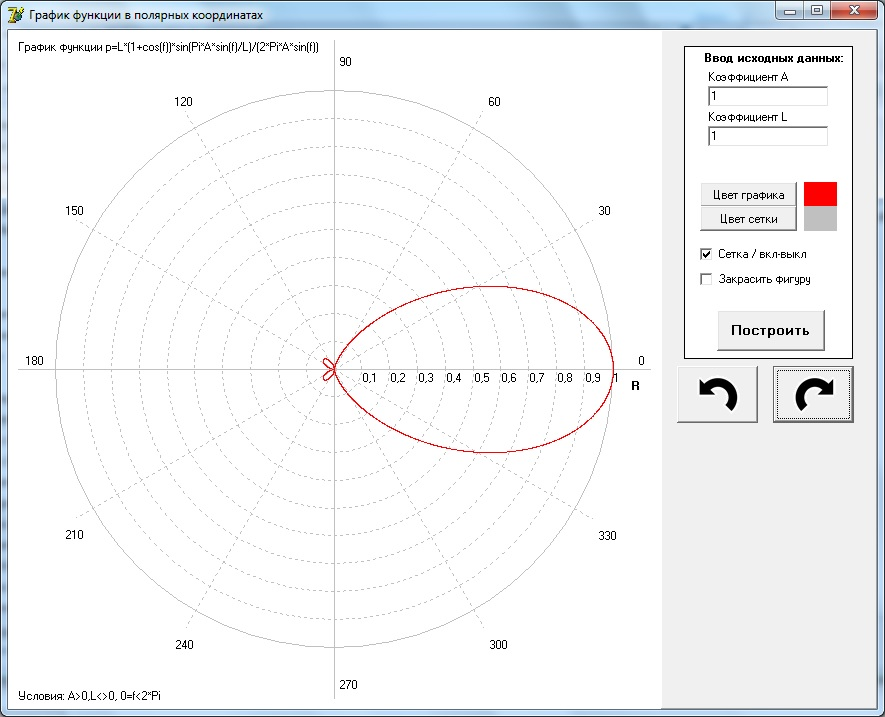 Schedule function in polar coordinates (Delphi 7)