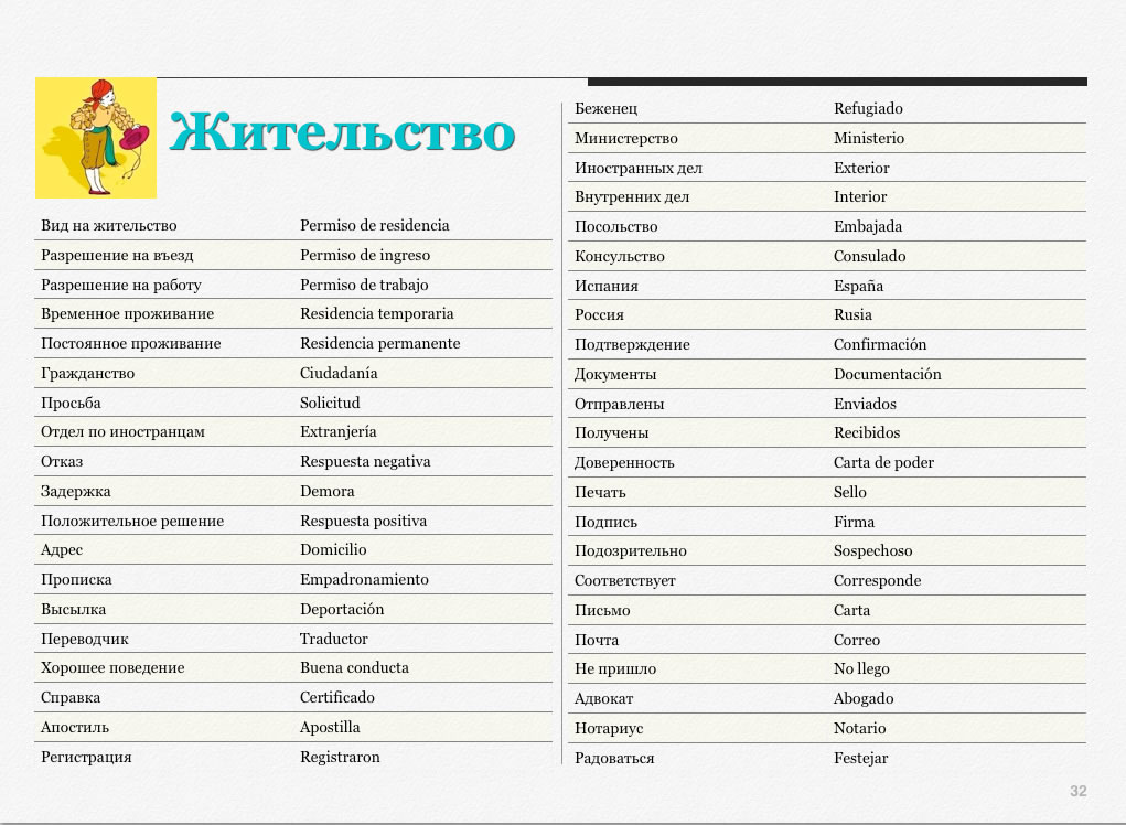 The new Russian-Spanish phrasebook