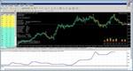 Trader Dream EA
