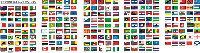 Второй по высоте в мире находится в душанбе. Строительство флагштока началось 24 ноября 2010 года, когда таджикистан праздновал день национального флага. Официальное открытие состоялось 30 августа 2011 года и было приурочено к 20-летию независимости республики, которое будет.