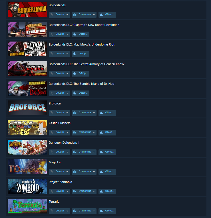 Borderlands GOTY, Broforce, Project Zomboid ROW Acc