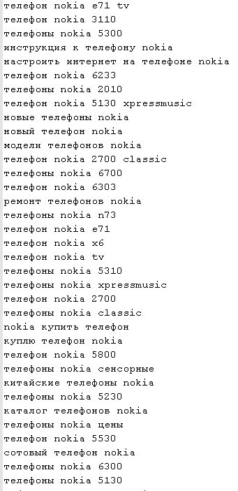 Base keywords Nokia phone