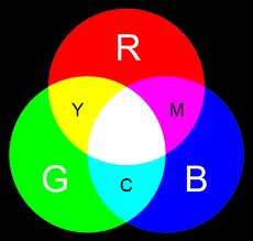 Utility recognition codes color (RGB)