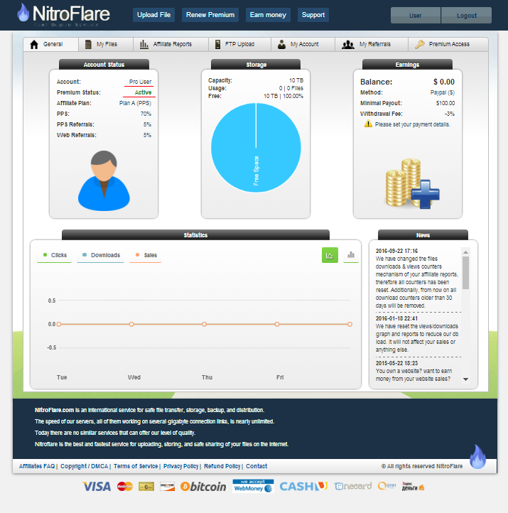Buy now 30 days of premium account Nitroflare com and download