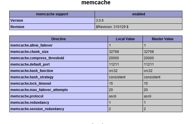 DirectAdmin - Installing memcached on Debian 6 x64