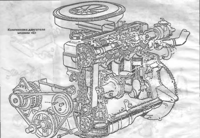 Manual engine E1, E3, E5, Mazda-323, GV 85-89