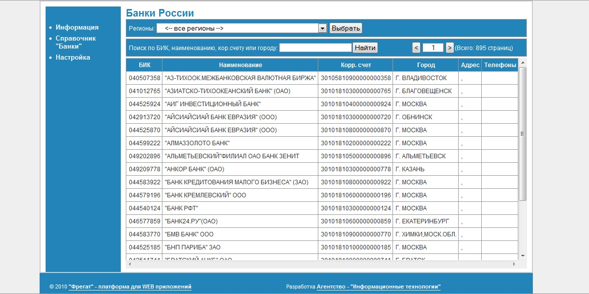 Directory of Russian Banks (script + base)