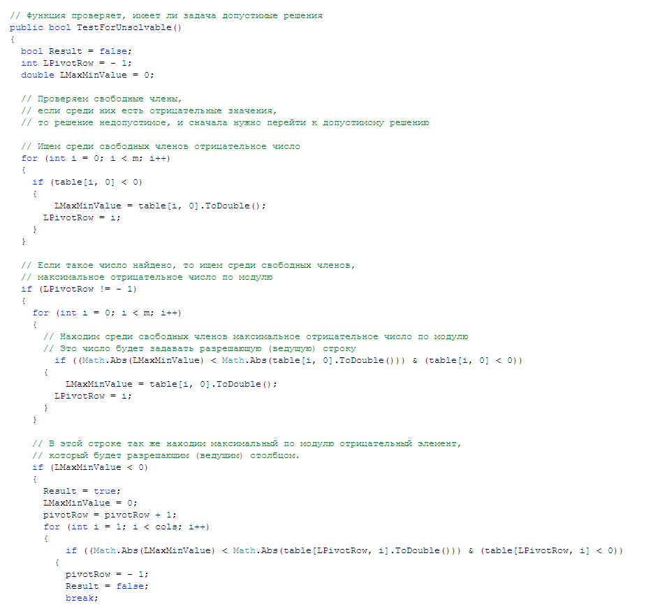 Gomory method. sources. C#.