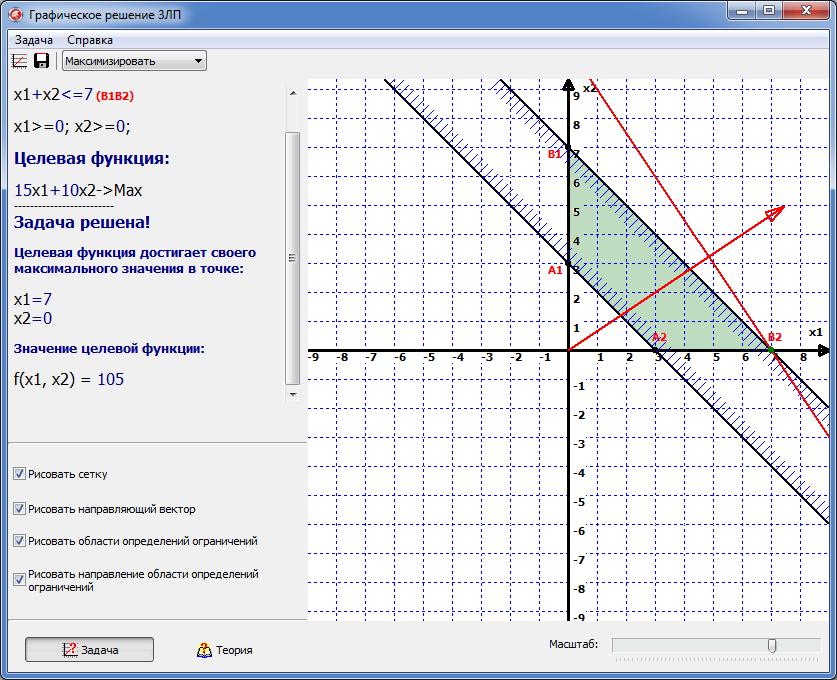 Решение задач линейного программирования графическим методом курсовая решить задачу по английскому языку 7 класс