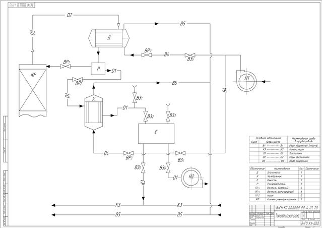 Пахт курсовой проект оформление теплообменник теплообменник фолксваген