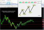Predictive software - Trend Detector v 1.2.2