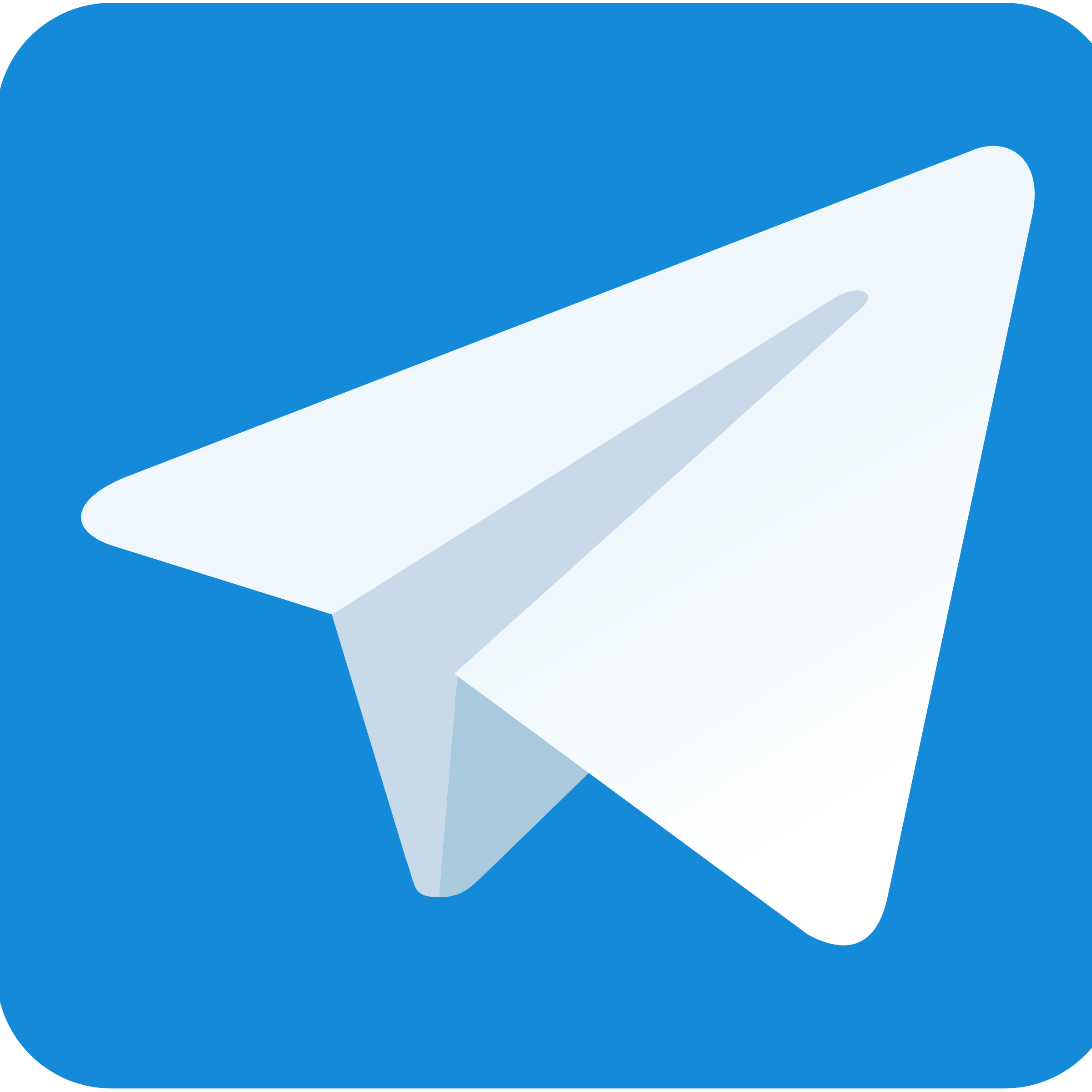 Telegram views (last 10)