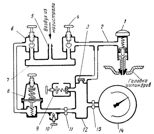 "The manual ""crank and the timing and diagnostics"""