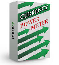 Советник Forex Currency Meter