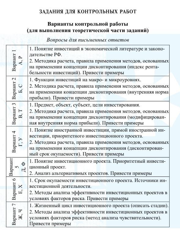 Правила инвестирования контрольная работа как работает hyip монитор