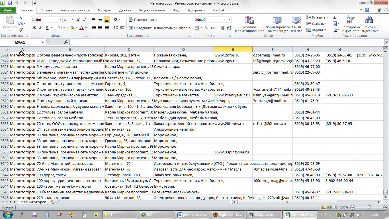 Database of enterprises and IP Magnitogorsk April 2016
