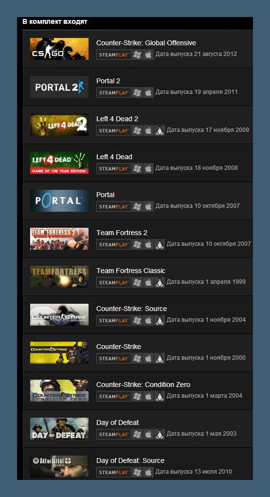 Valve Complete Pack (Steam Gift RU + CIS)