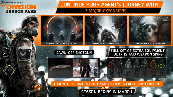 Season Pass The Division (Steam Gift | RU+CIS)+ПОДАРОК