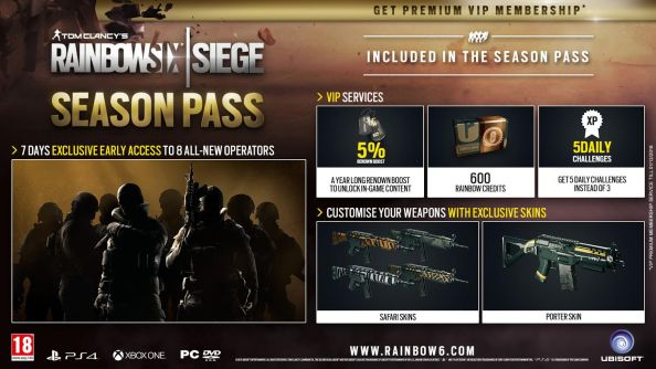 Rainbow Six® Siege - Year 2 Pass (STEAM gift RU/CIS)