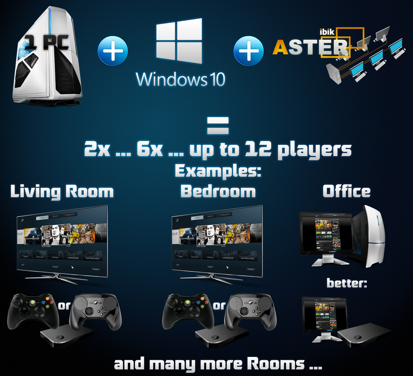 ASTER V7 Pro (up to 12 users, Windows 7/8/10, lifetime)