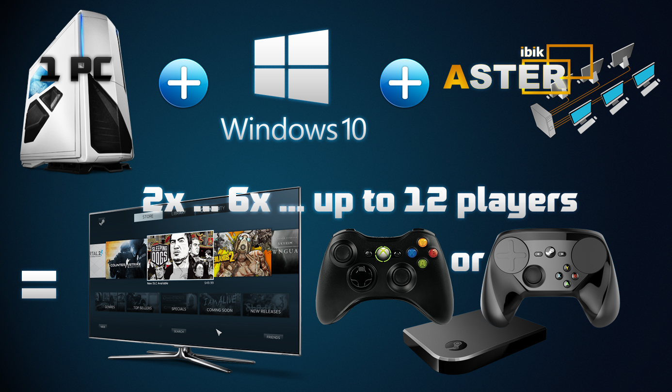 ASTER XP2.5 (2 users / players only, Windows XP)