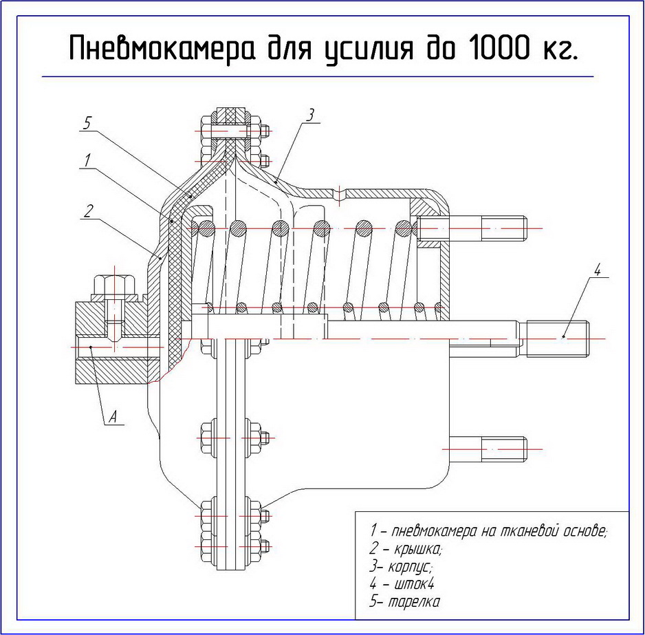 Drawing pneumatic chambers (1000 kg)
