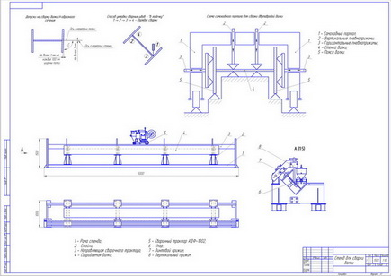 Plans stand for welding I-beams