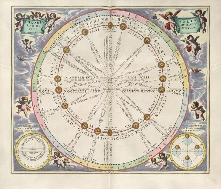 Атлас звездного неба Harmonia Macrocosmica, 1660
