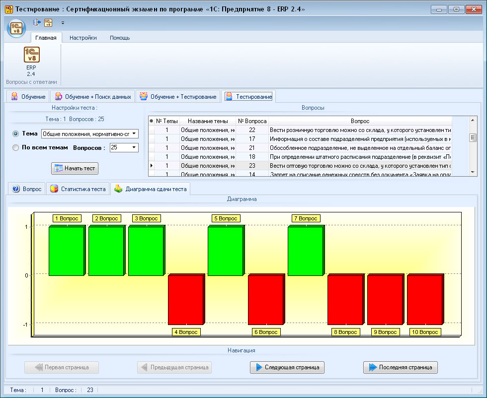 "Testing by configuration ""1C: ERP 2.4»"