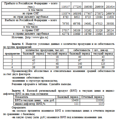 Statistics TSU (6 tasks, 2012,) - 10 option