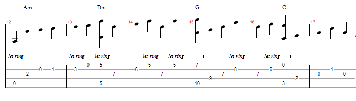 Lube - Birch arranged for guitar gtp