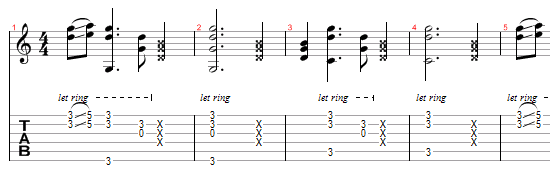 CHajf - not me notes and tabs for guitar