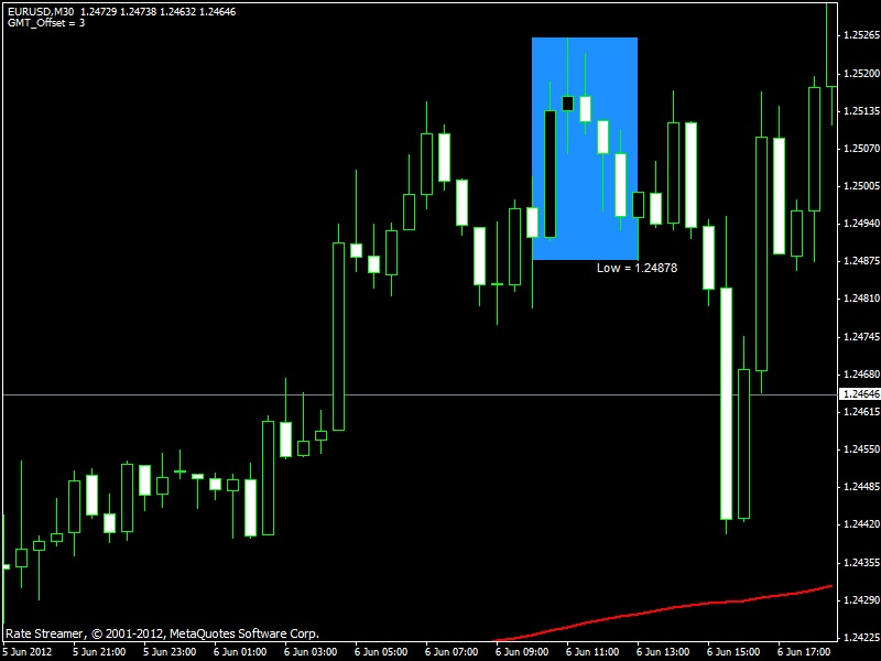 Forex blue box lang ru прогноз на 27.01.2012 форекс