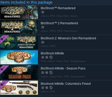 BioShock: The Collection (Steam Gift  Region Free)