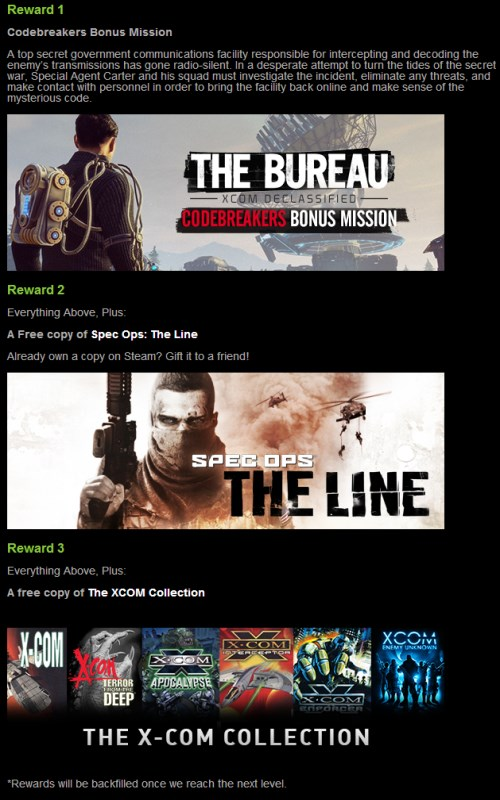 The Bureau: XCOM Declassified PreOrder (Steam Gift/ROW)
