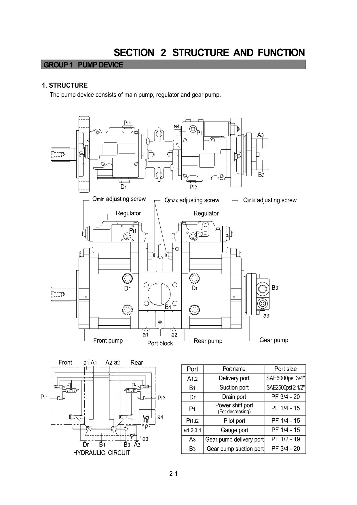 Guidelines for repair and maintenance of Hyundai R130LC-3