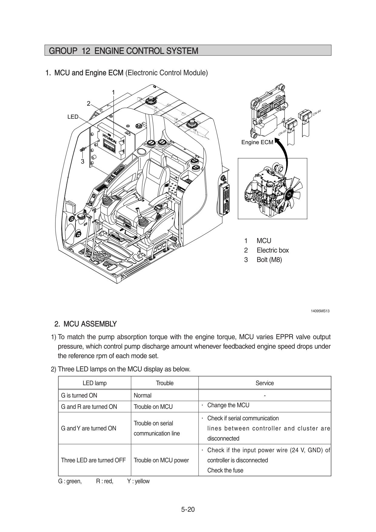 Guidelines for repair and maintenance of Hyundai R160 180L