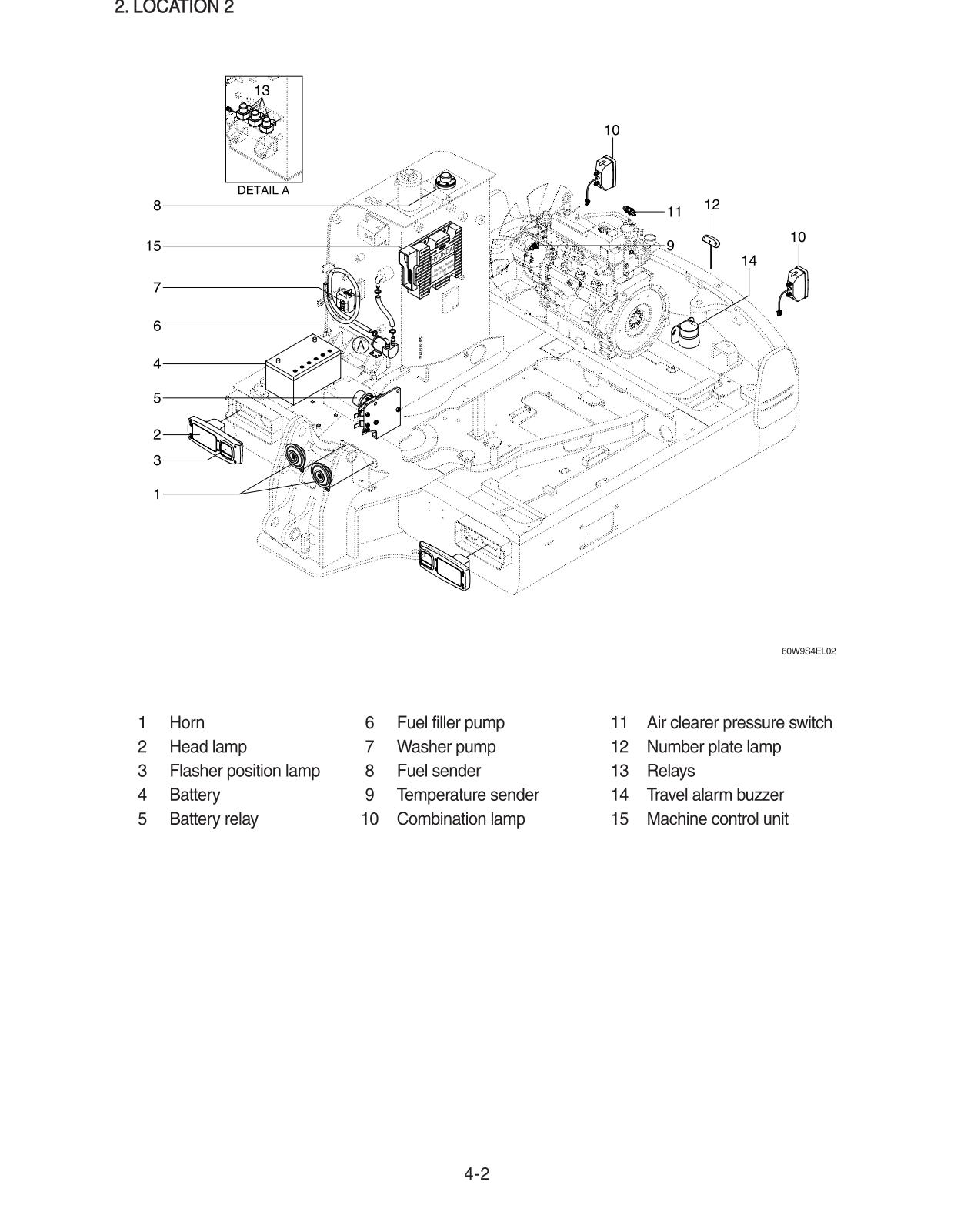 Guidelines for repair and maintenance of Hyundai R60W-9S