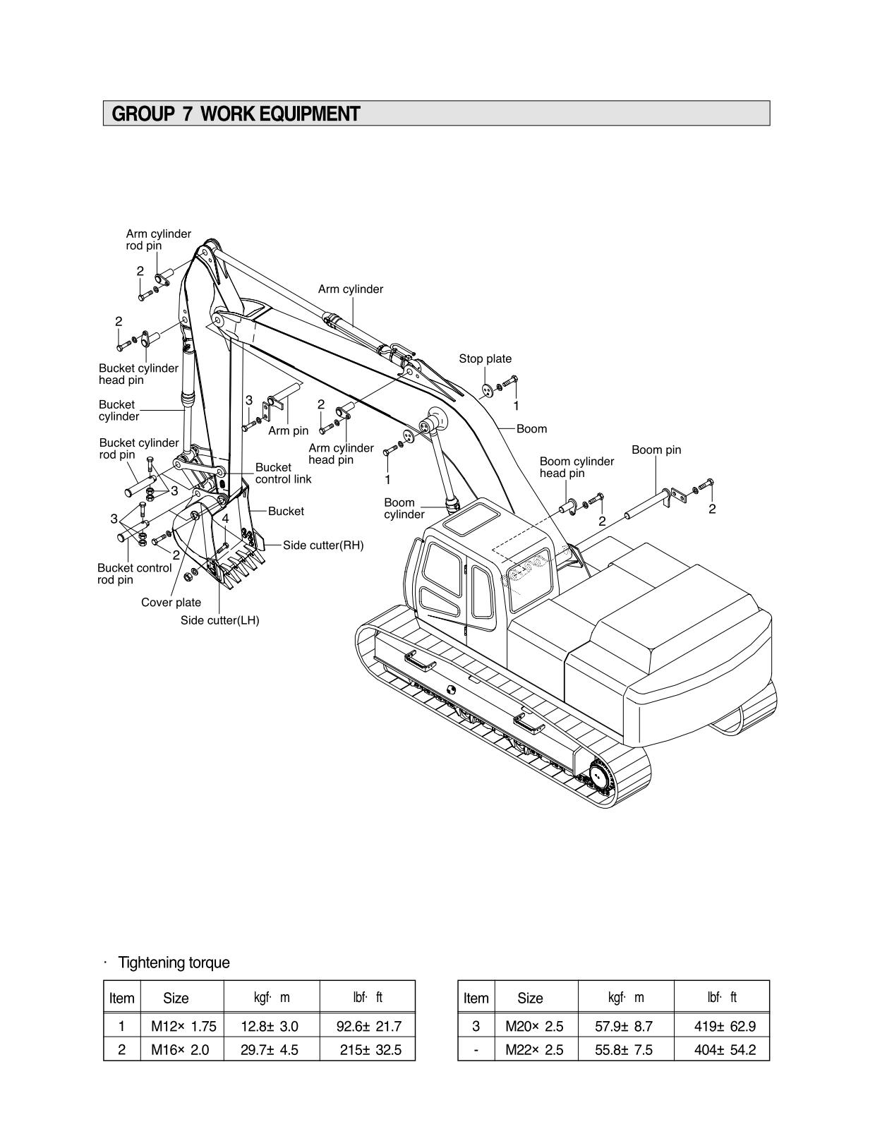 Guidelines for repair and maintenance of Hyundai R210LC-7