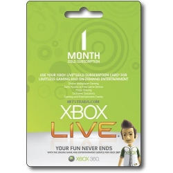 XBOX LIVE GOLD (GAMEPLAY) 2 дня Multiregion