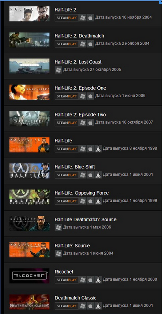 Valve Complete Pack (Steam Gift ROW / Region Free)