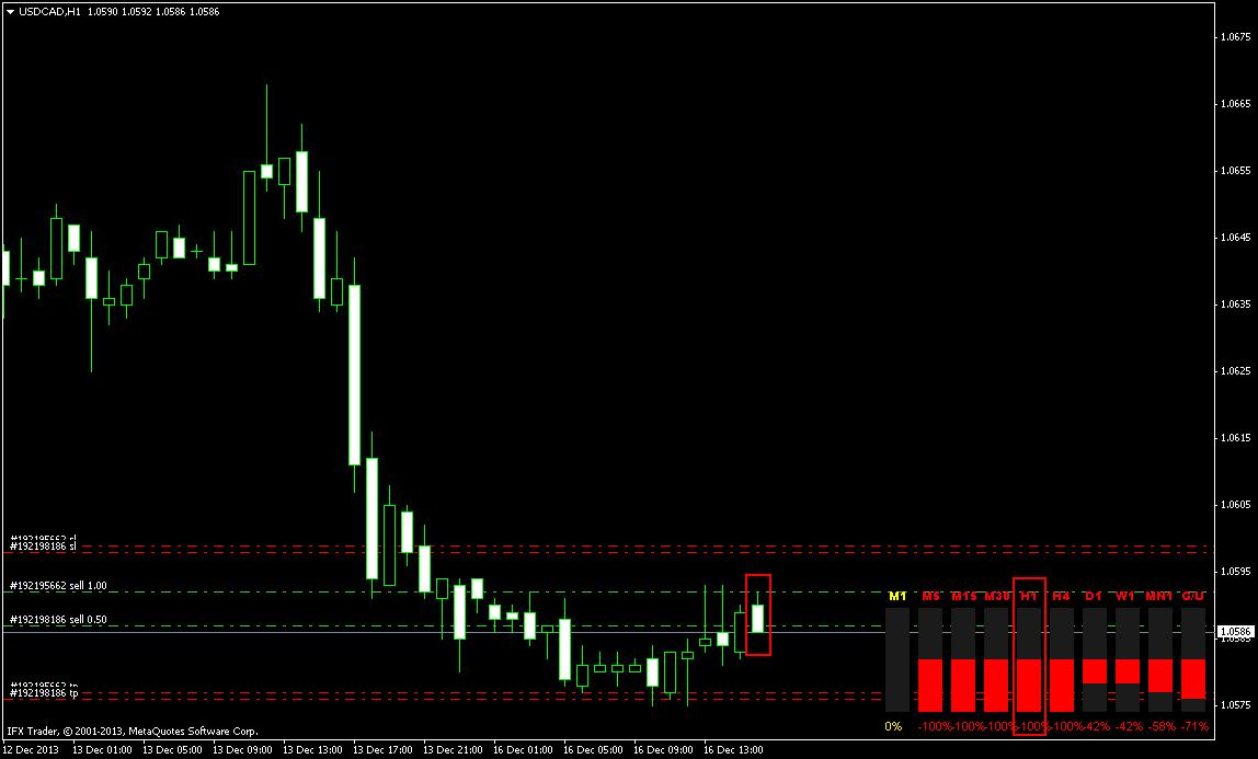 Xforex forex trading