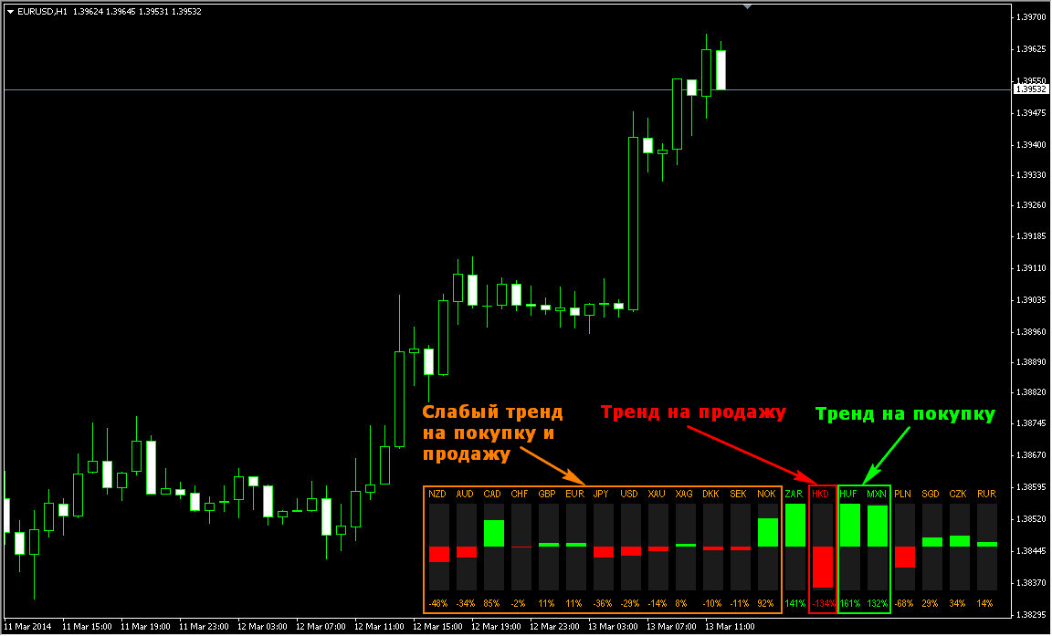 4x 2010 forex power