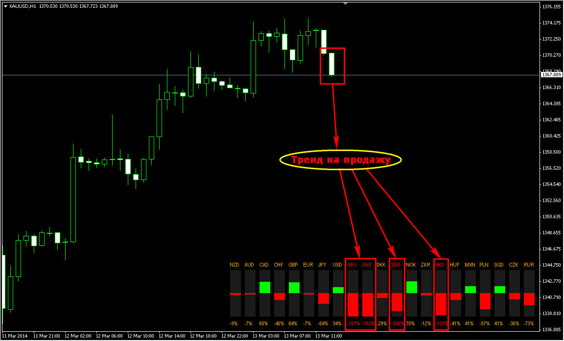 Buy Indicator Currency Power Signal and download