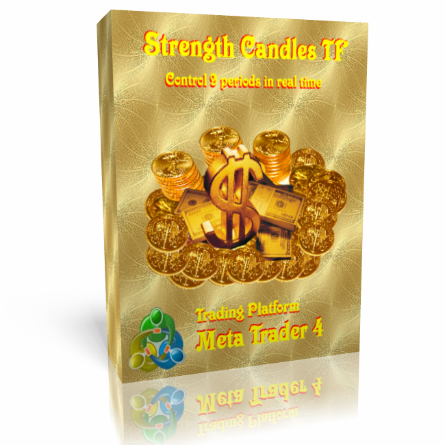 Strength_Candles_TF  - 2015