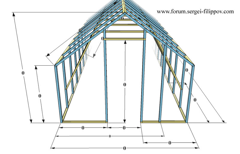 Drawing frame greenhouses profile for plasterboard